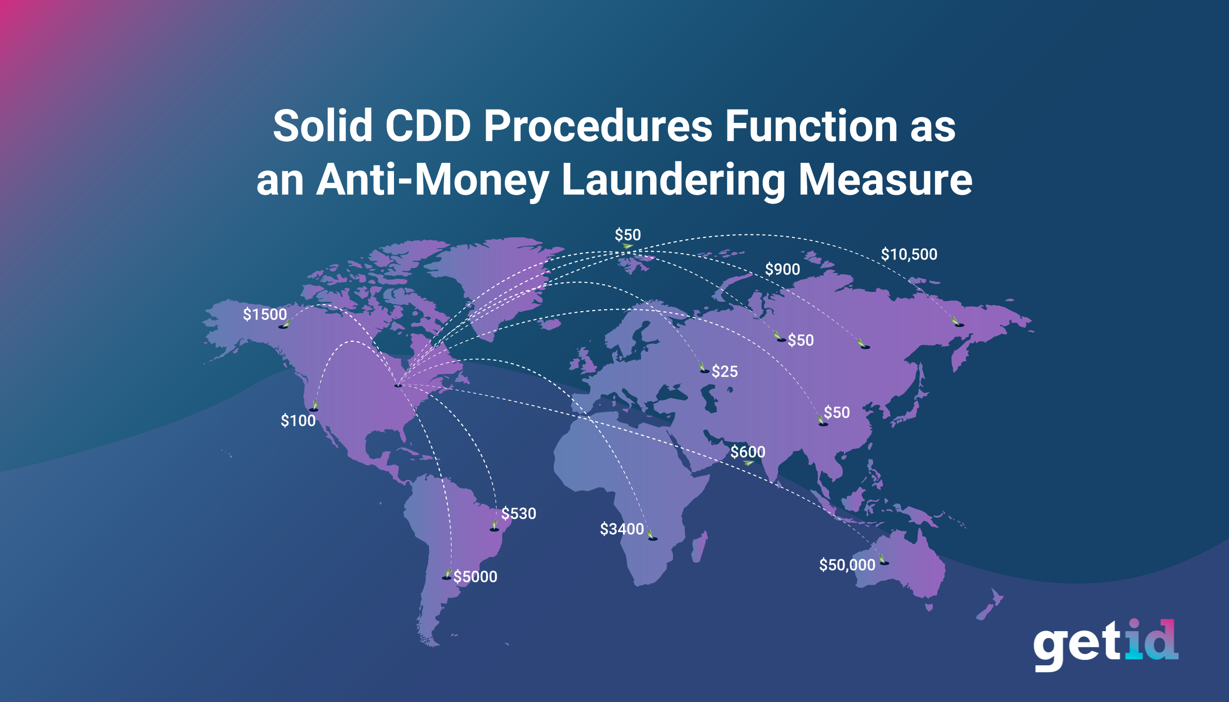 Solid CDD procedures function as Anti-Money Laundering Measure