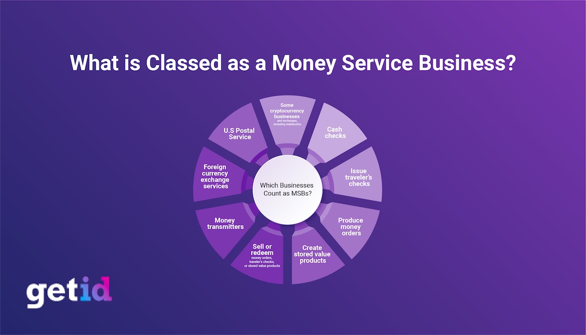 What is classed as a Money Service Business?