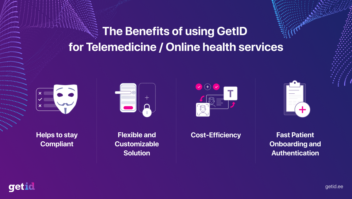 The Benefits of using GetID for Telemedicine and Online Health Services