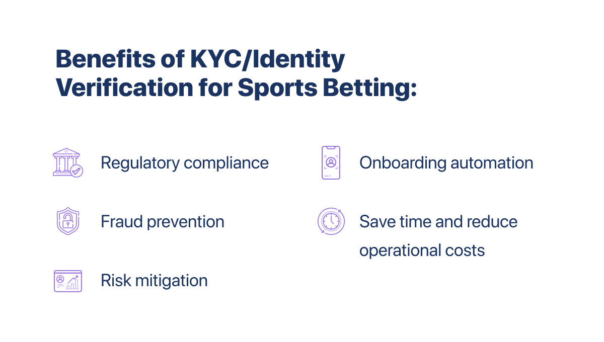 Benefits of KYC and Identity Verification for Sports Betting
