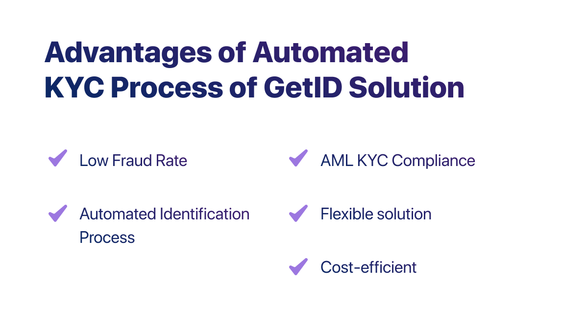 Advantages of Automated KYC Process of GetID Solution