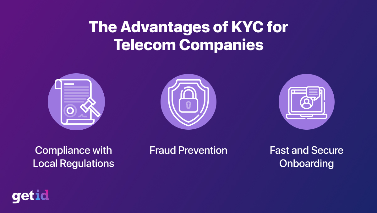 The Advantages of KYC for Telecom Companies
