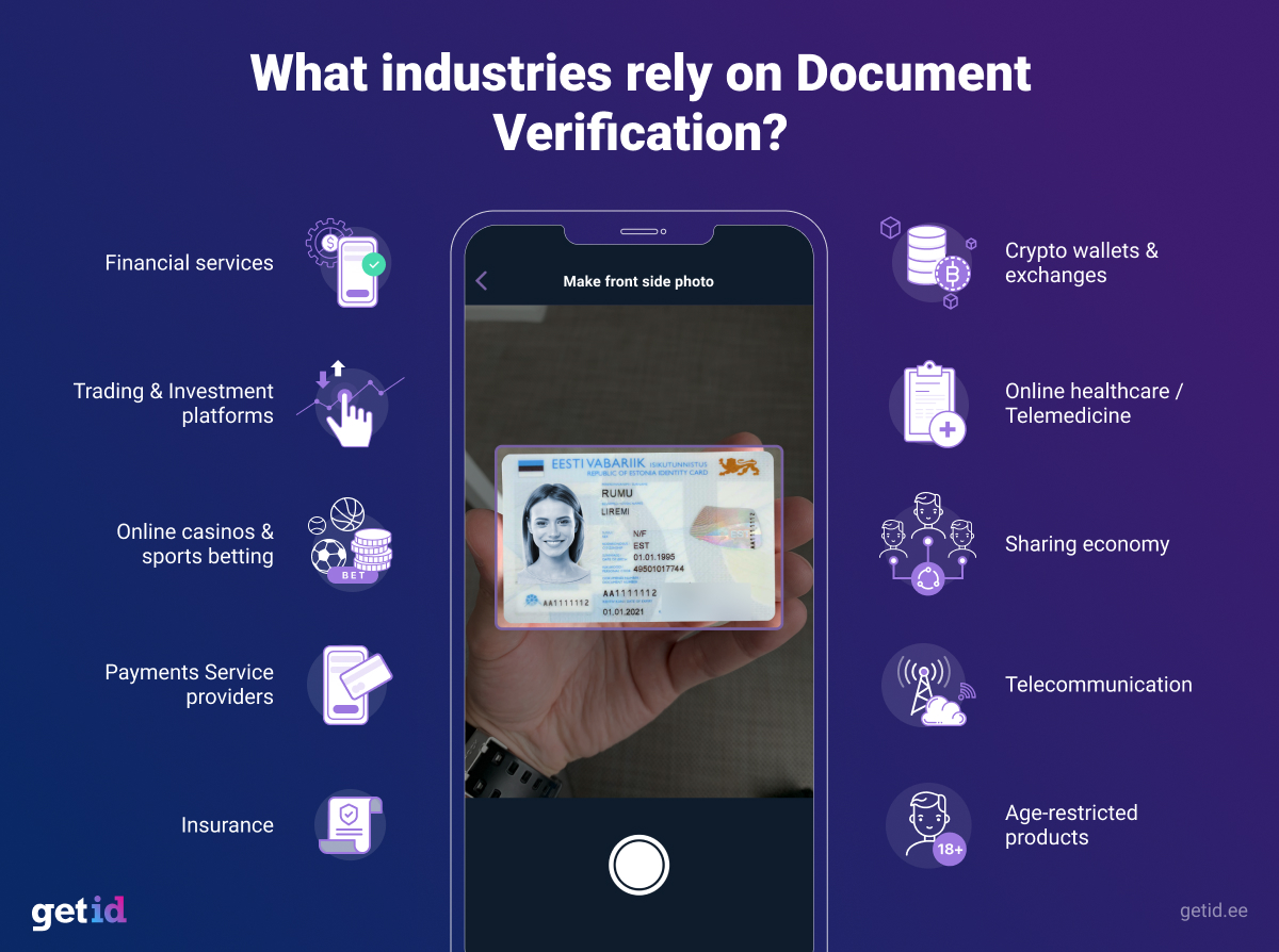 Industries that rely on Document Verification