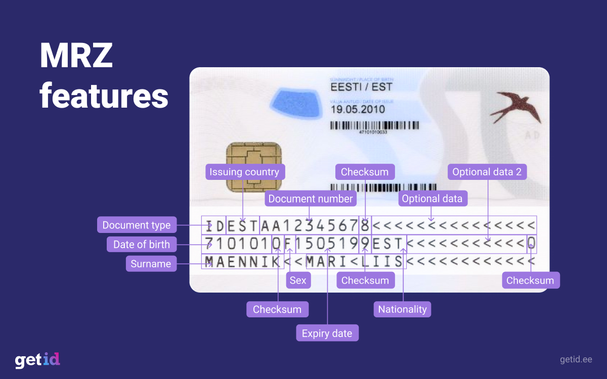 Image of document's machine readable zone